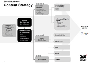 Content Strategy_2