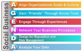 Social Business Agenda