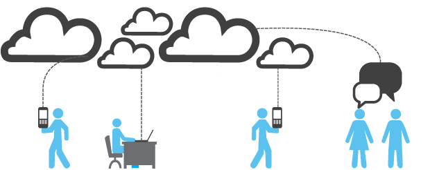 In der Wolke und mobil: Arbeiten in der IBM SmartCloud for Social Business