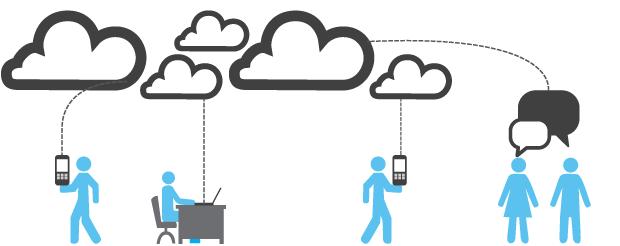 In der Wolke und mobil: Arbeiten in der IBM SmartCloud for Social Business