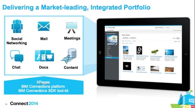 Integrated_Portfolio