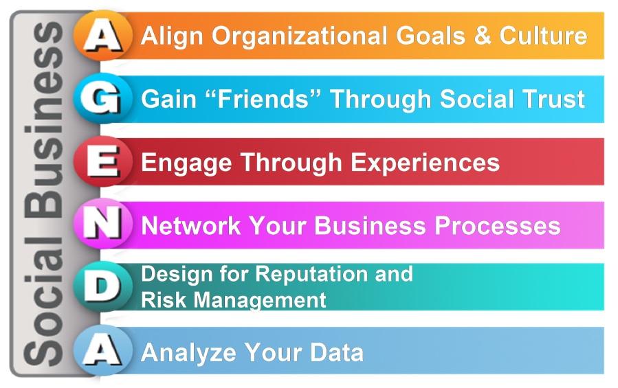 social-business-agenda2