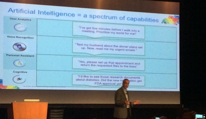 Wo kann künstliche Intelligenz alles greifen ...