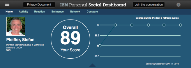 IBM_Personal_Social_Dashboard_-_Home_-_Mozilla_Firefox__IBM_Edition