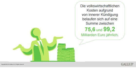 praesentation_zum_gallup_engagement_index_2015_pdf