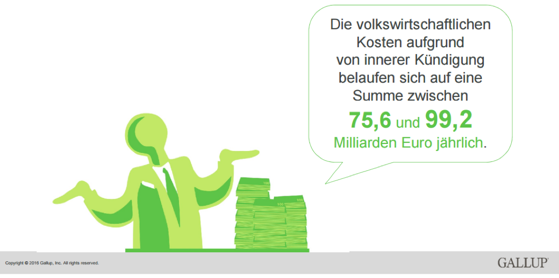 praesentation_zum_gallup_engagement_index_2015_pdf