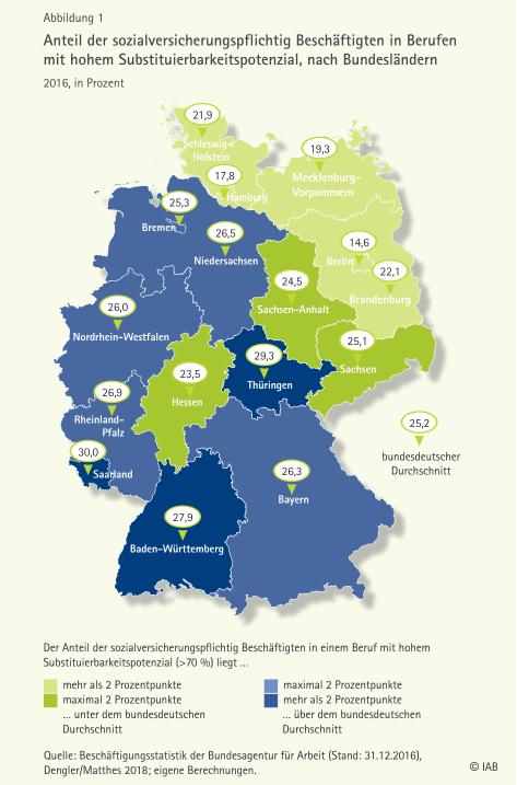 Digitalisierung_in_den_Bundesländern__Regionale_Branchen-_und_Berufsstrukturen_prägen_die_Substitutierbarkeitspotenziale_-_kb2218_pdf.png