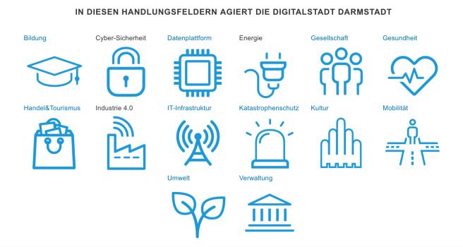 Startseite_-_dabei_digitalstadt-darmstadt_de.png