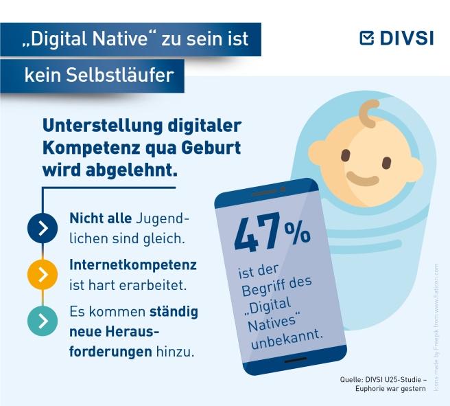 06-Digital-Native-kein-Selbstläufer