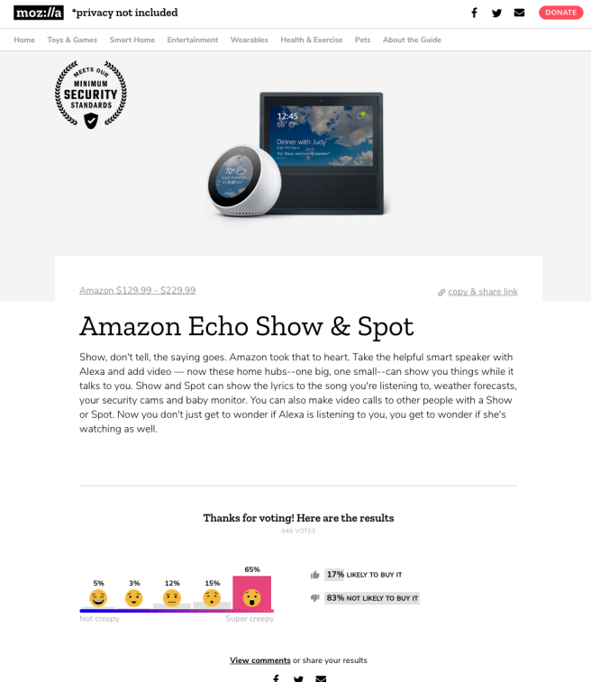 _privacy_not_included_-_Amazon_Echo_Show___Spot.png