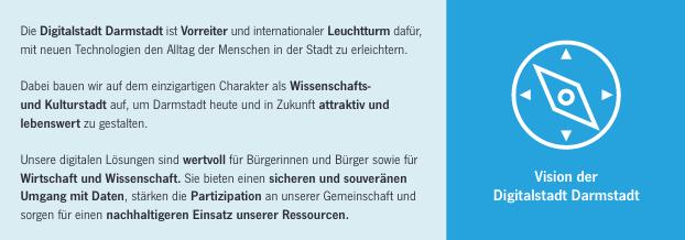 Strategie_der_Digitalstadt_Darmstadt.png