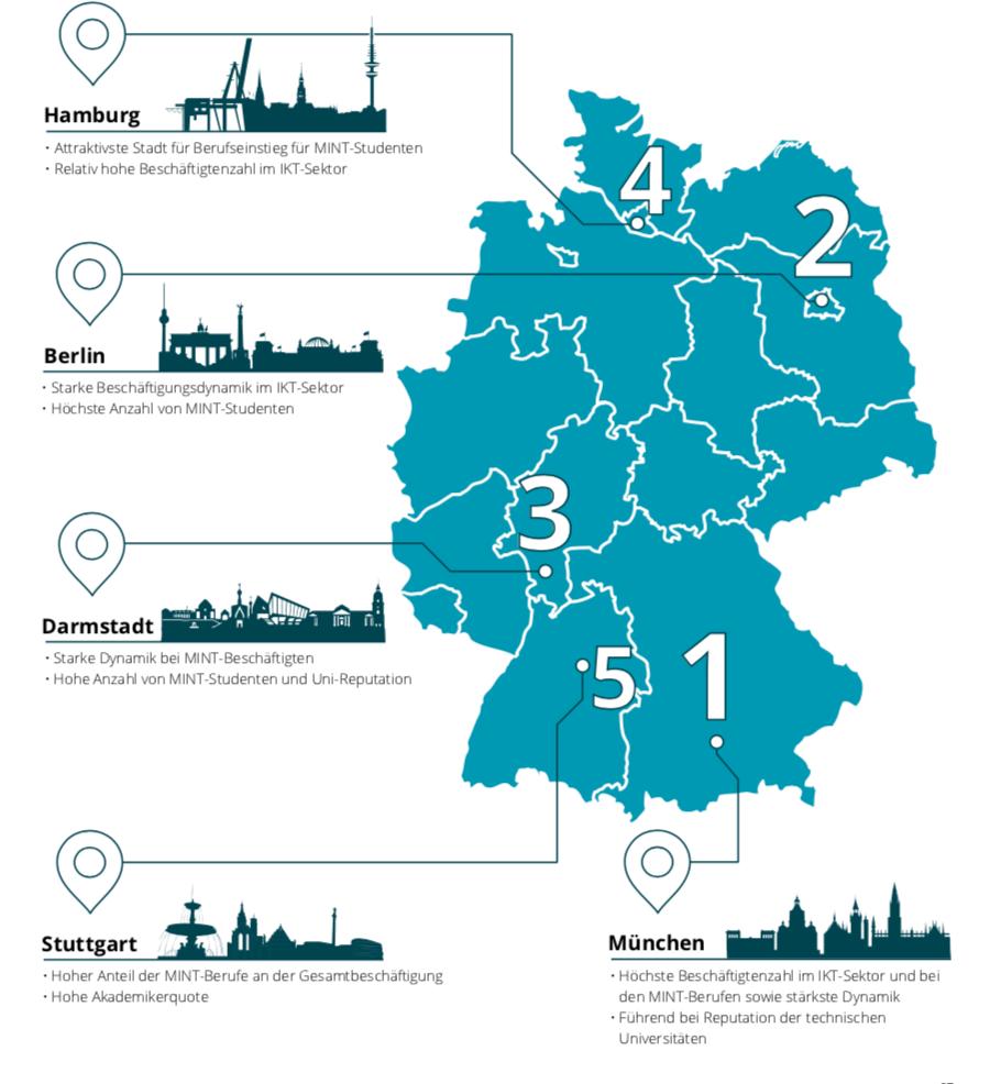 Tech-Standorte-Deutschland-Ranking-Deloitte-2018_pdf__Seite_7_von_40_