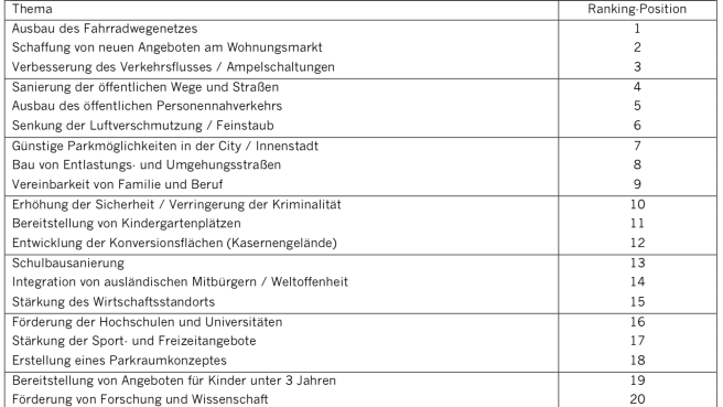 Buergerumfrage_2018_pdf__Seite_18_von_20_.png
