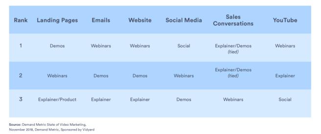 2019-Video-in-business-benchmark-report_WEB_pdf__Seite_18_von_42_