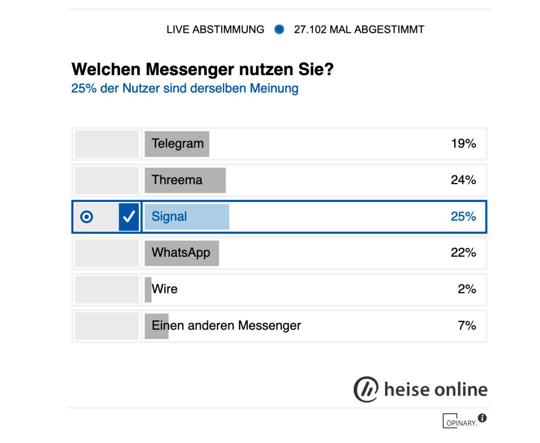 EU-Parlament_empfiehlt_Jabber_statt_WhatsApp_und_prüft_Signal___heise_online.png