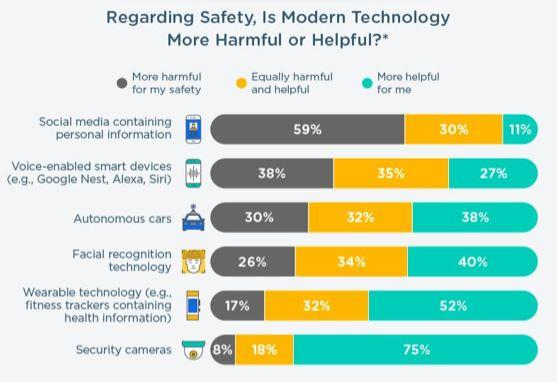 harmful-helpful-tech-eileen-brown-zdnet-cove