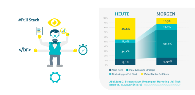 MarketingTechMonitor2019_Kurzfassung_03052019_pdf